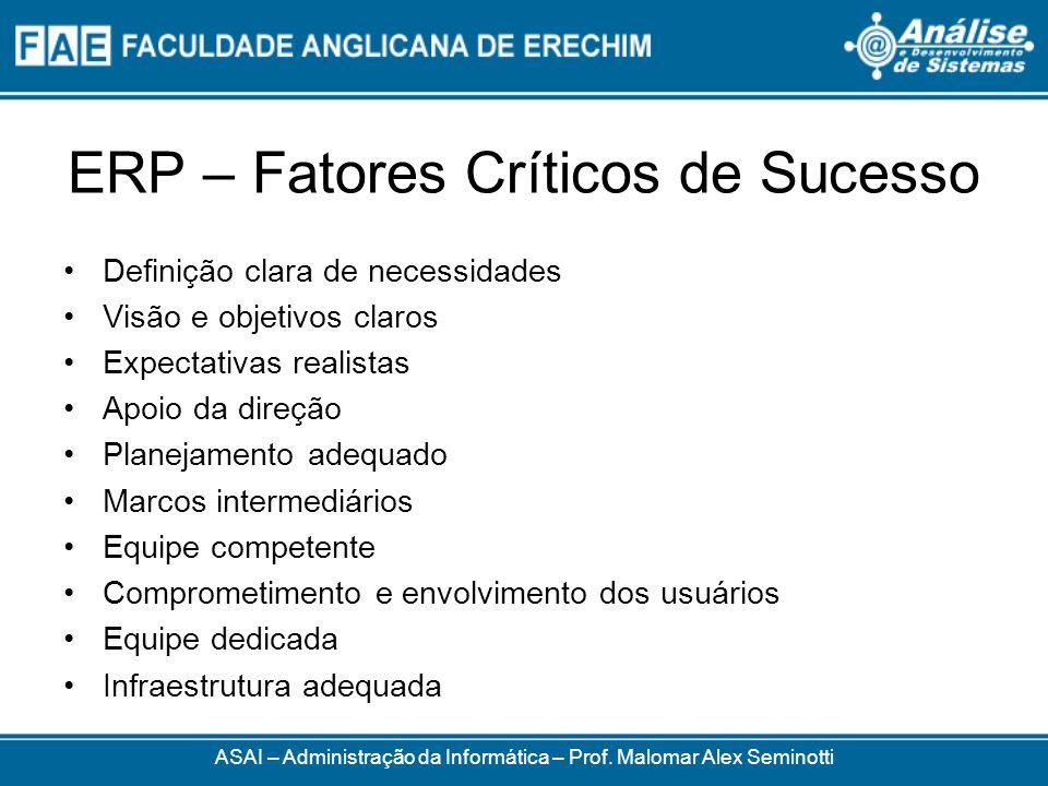 ERP – Fatores Críticos de Sucesso