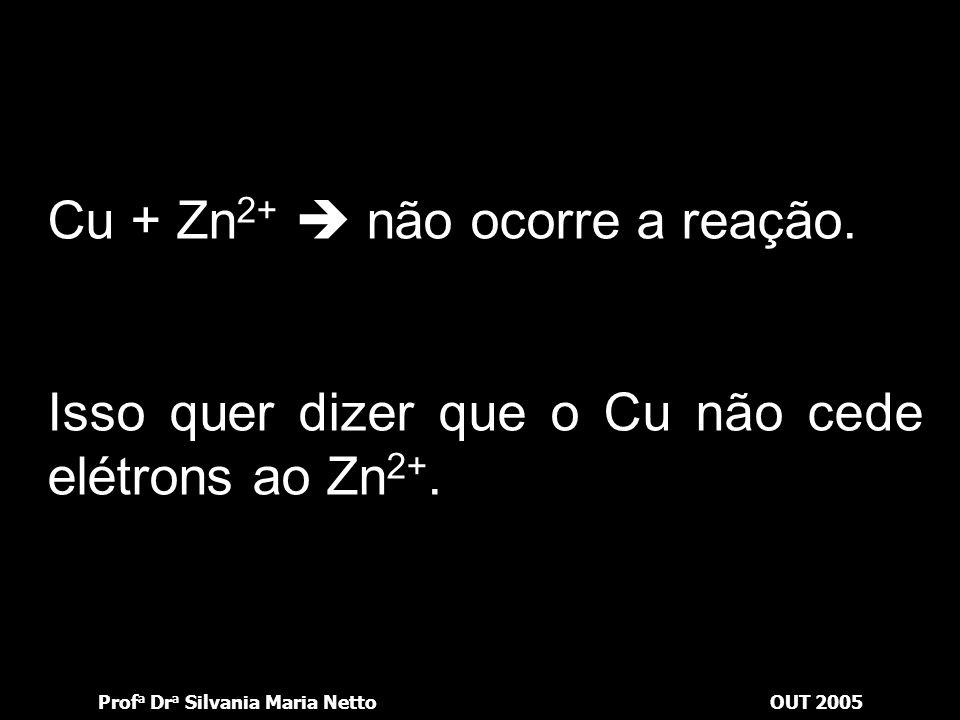 Cu + Zn2+  não ocorre a reação.