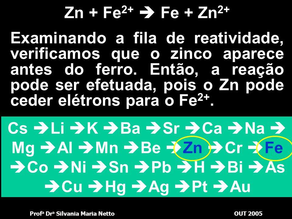 Zn + Fe2+  Fe + Zn2+