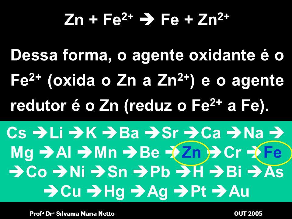 Zn + Fe2+  Fe + Zn2+ Dessa forma, o agente oxidante é o Fe2+ (oxida o Zn a Zn2+) e o agente redutor é o Zn (reduz o Fe2+ a Fe).