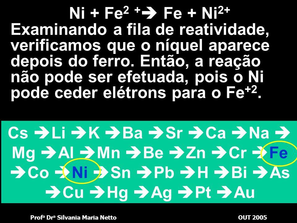 Ni + Fe2 + Fe + Ni2+