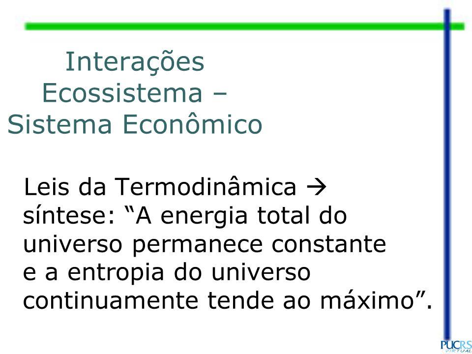 Interações Ecossistema – Sistema Econômico