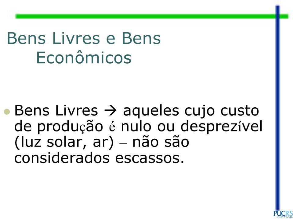 Bens Livres e Bens Econômicos
