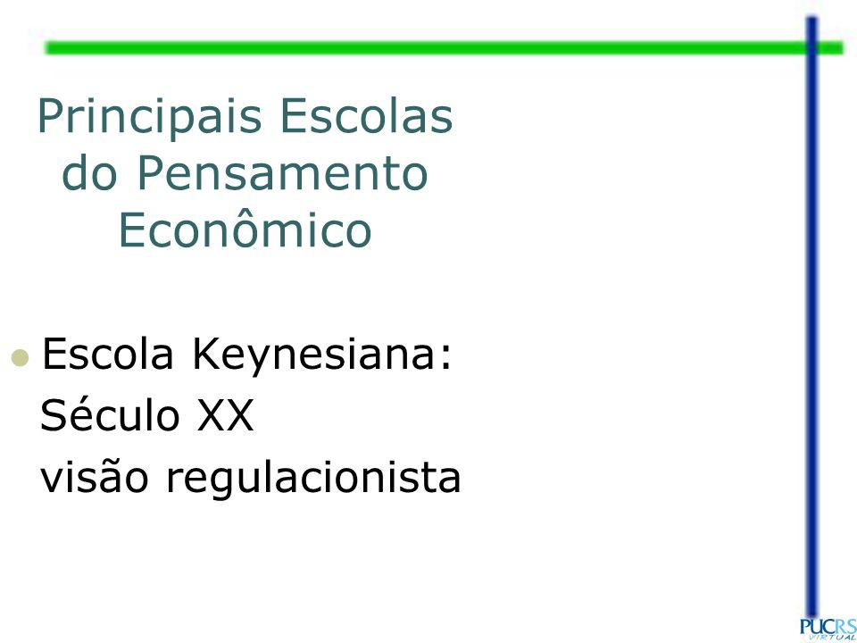 Principais Escolas do Pensamento Econômico