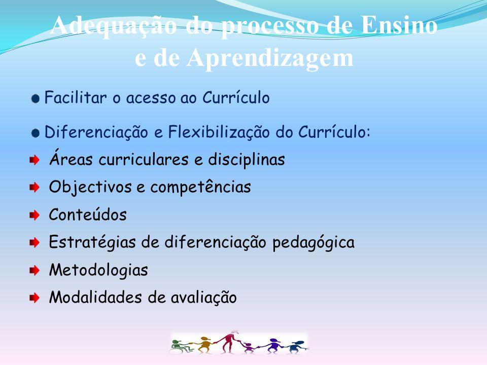 Adequação do processo de Ensino e de Aprendizagem