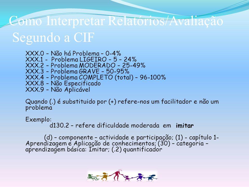 Como Interpretar Relatórios/Avaliação Segundo a CIF