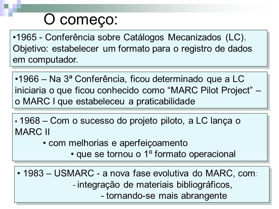 O começo: 1965 - Conferência sobre Catálogos Mecanizados (LC). Objetivo: estabelecer um formato para o registro de dados em computador.