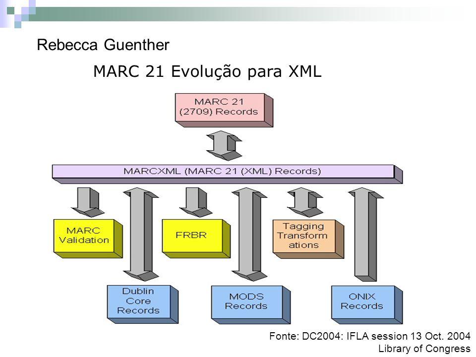 Rebecca Guenther MARC 21 Evolução para XML