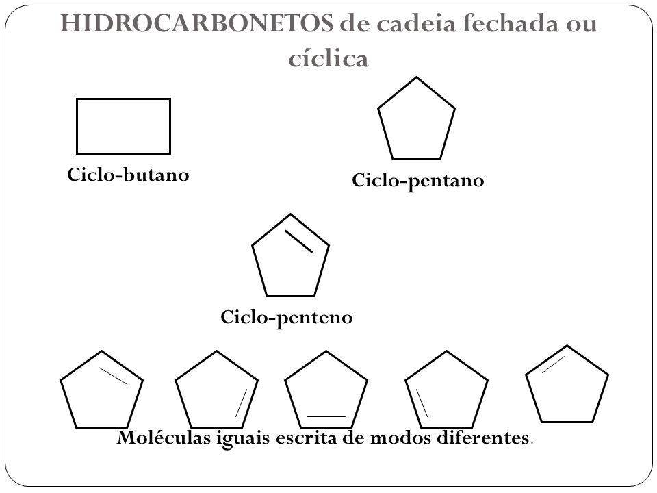 HIDROCARBONETOS de cadeia fechada ou cíclica