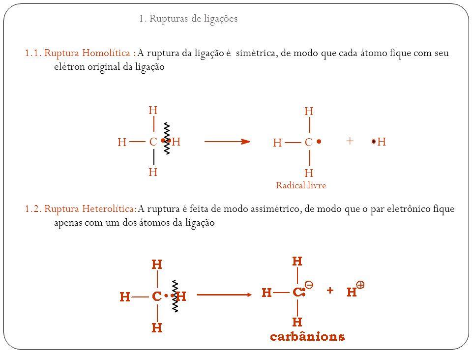 C C + H H 1. Rupturas de ligações