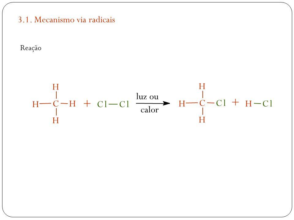 3.1. Mecanismo via radicais