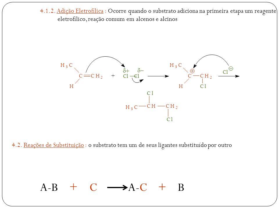 4.1.2. Adição Eletrofílica : Ocorre quando o substrato adiciona na primeira etapa um reagente eletrofílico, reação comum em alcenos e alcinos