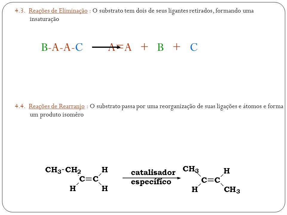 4.3. Reações de Eliminação : O substrato tem dois de seus ligantes retirados, formando uma insaturação