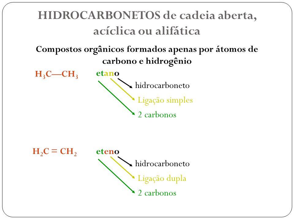 HIDROCARBONETOS de cadeia aberta, acíclica ou alifática