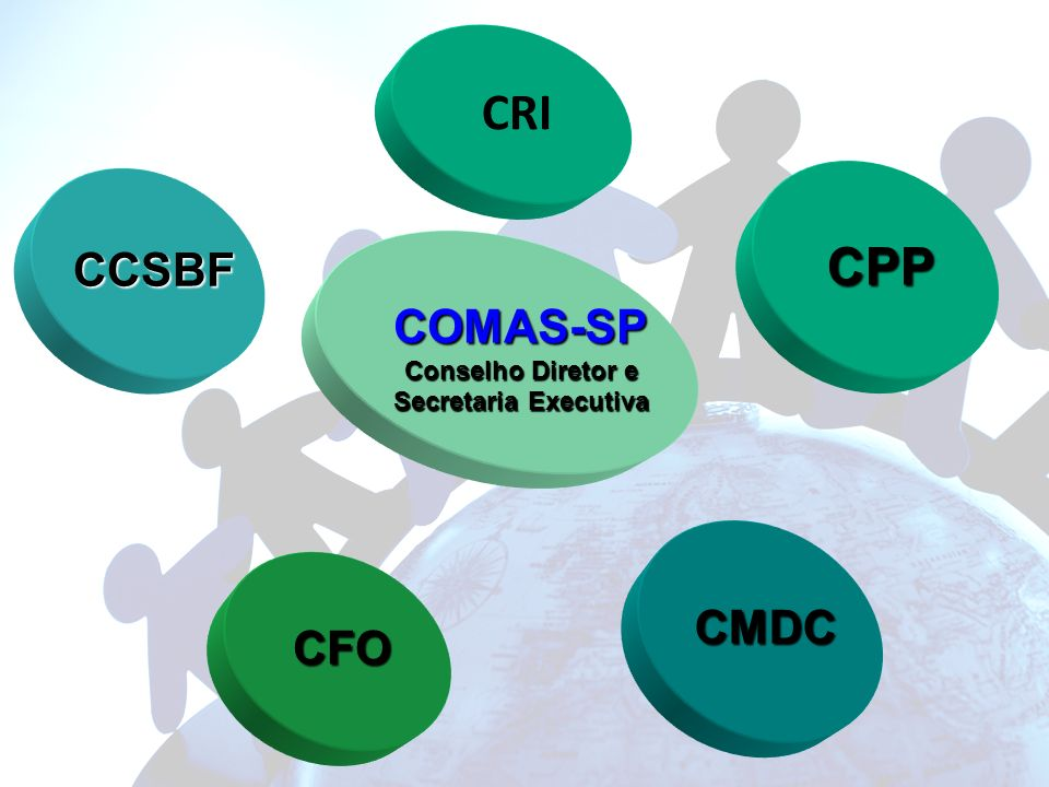 CRI CPP CCSBF COMAS-SP CMDC CFO Conselho Diretor e