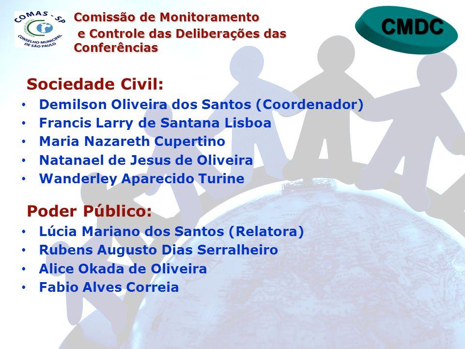 CMDC Sociedade Civil: Poder Público:
