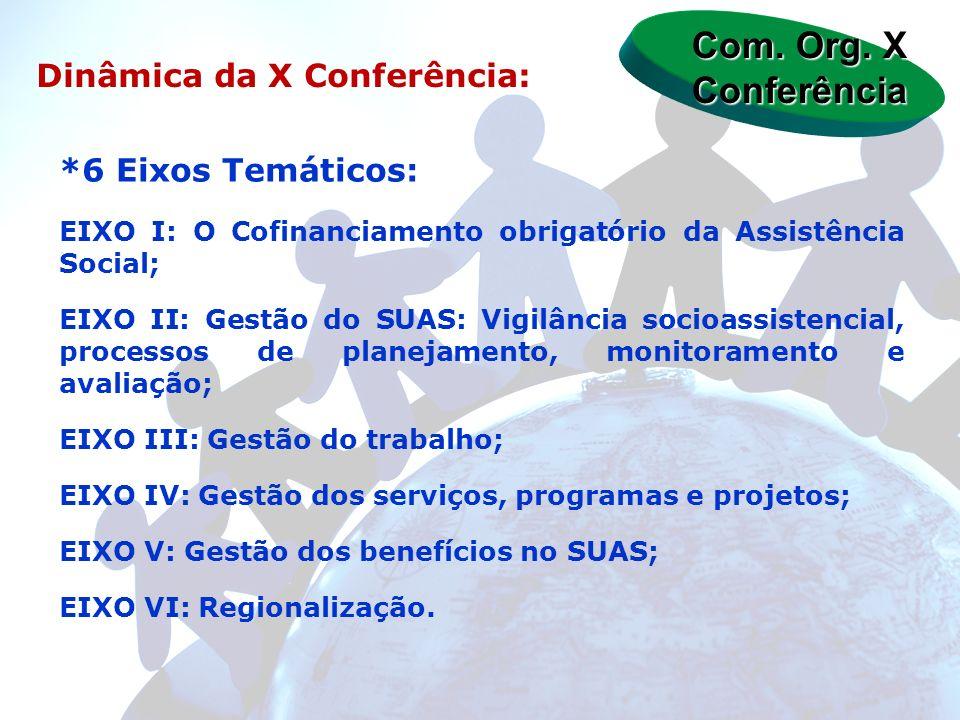 Com. Org. X Conferência Dinâmica da X Conferência: *6 Eixos Temáticos: