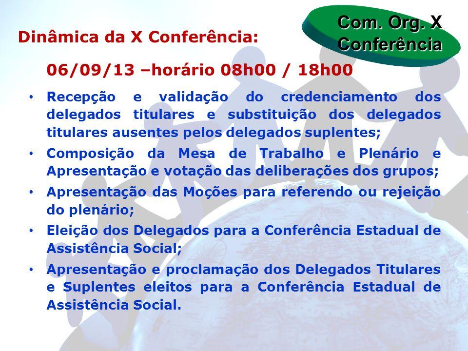 Com. Org. X Conferência Dinâmica da X Conferência: