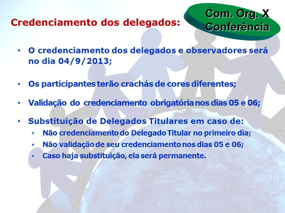 Com. Org. X Conferência Credenciamento dos delegados: