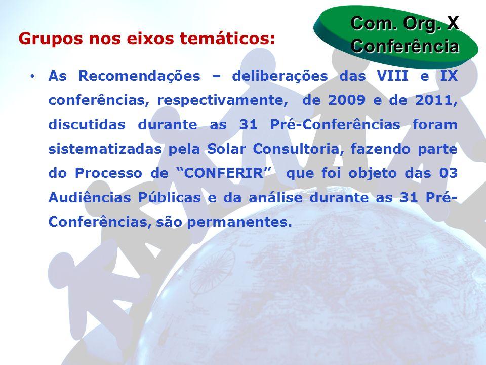 Com. Org. X Conferência Grupos nos eixos temáticos: