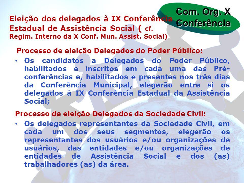 Com. Org. X ConferênciaEleição dos delegados à IX Conferência Estadual de Assistência Social ( cf. Regim. Interno da X Conf. Mun. Assist. Social)