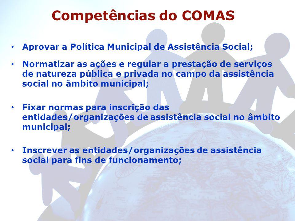 Competências do COMAS Aprovar a Política Municipal de Assistência Social;