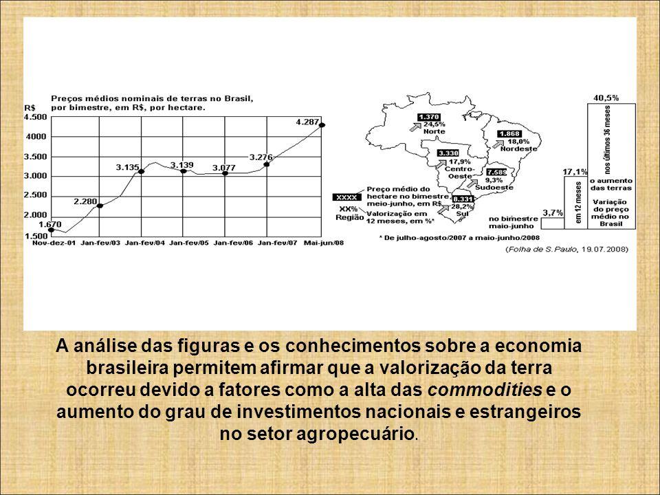 A análise das figuras e os conhecimentos sobre a economia brasileira permitem afirmar que a valorização da terra ocorreu devido a fatores como a alta das commodities e o aumento do grau de investimentos nacionais e estrangeiros no setor agropecuário.