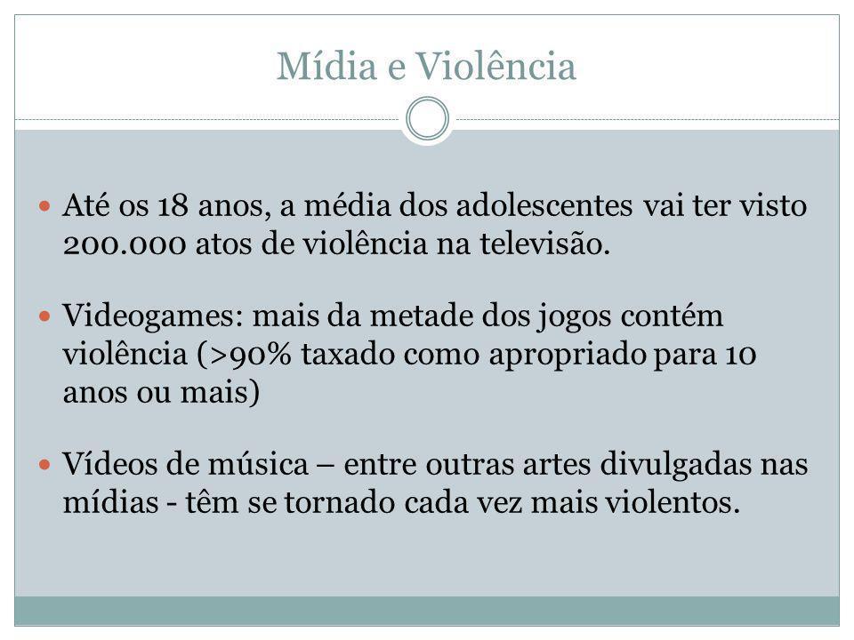 Mídia e Violência Até os 18 anos, a média dos adolescentes vai ter visto 200.000 atos de violência na televisão.