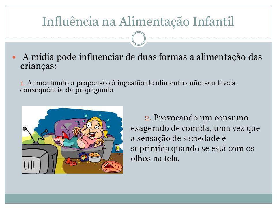 Influência na Alimentação Infantil