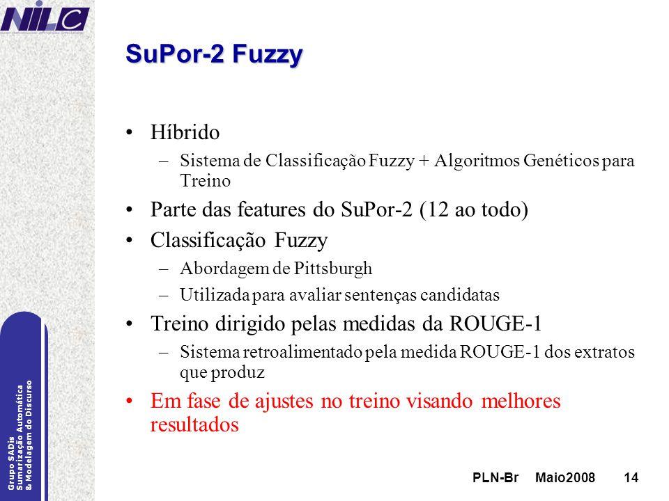 SuPor-2 Fuzzy Híbrido Parte das features do SuPor-2 (12 ao todo)