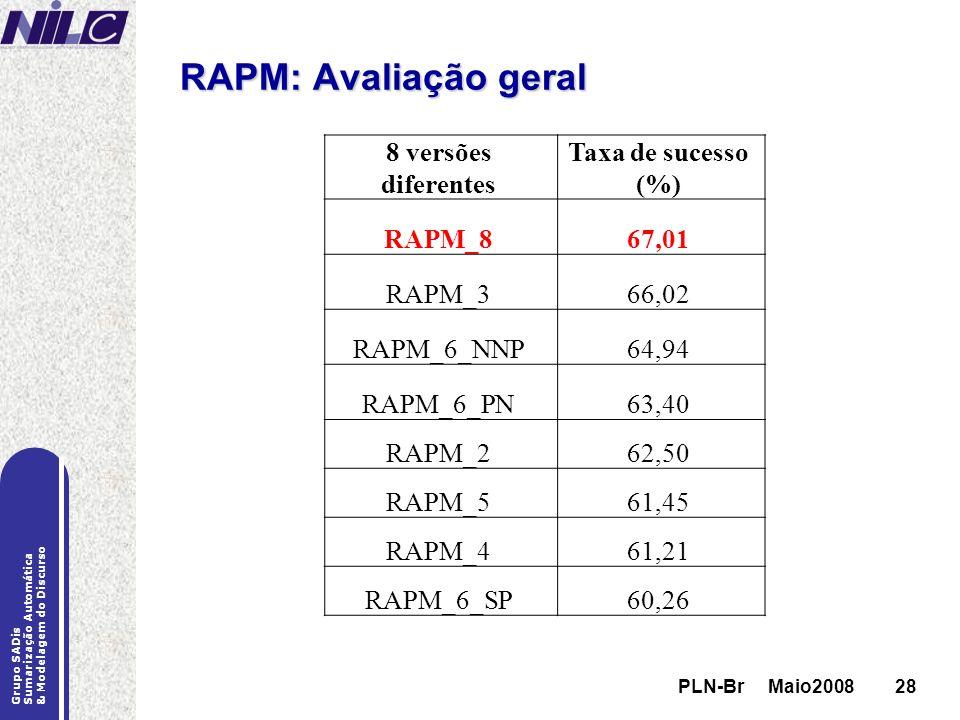 RAPM: Avaliação geral 8 versões diferentes Taxa de sucesso (%) RAPM_8