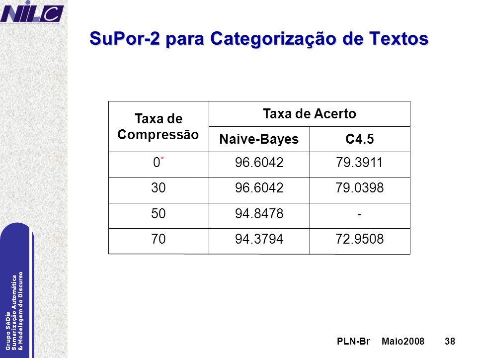 SuPor-2 para Categorização de Textos