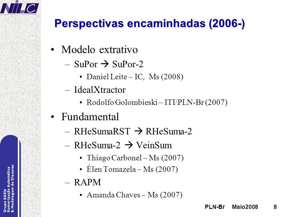 Perspectivas encaminhadas (2006-)