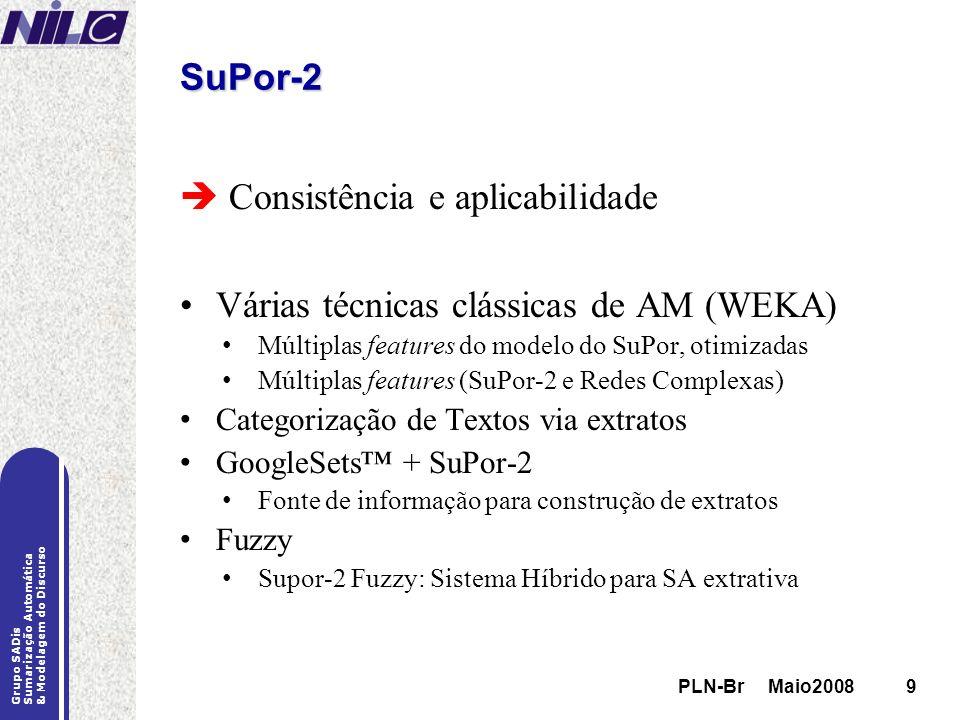  Consistência e aplicabilidade Várias técnicas clássicas de AM (WEKA)