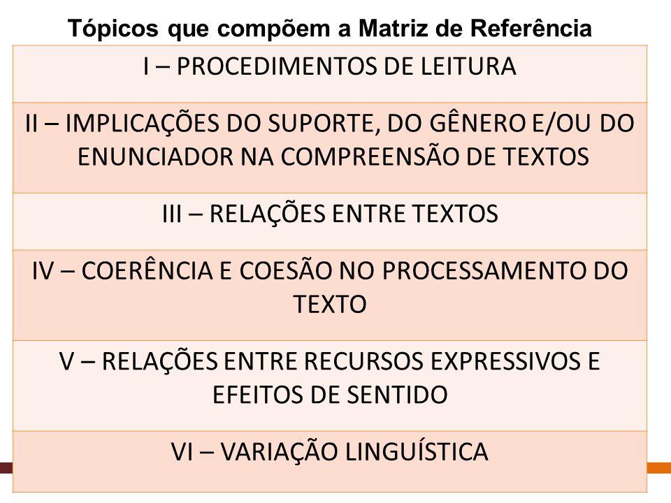 Tópicos que compõem a Matriz de Referência