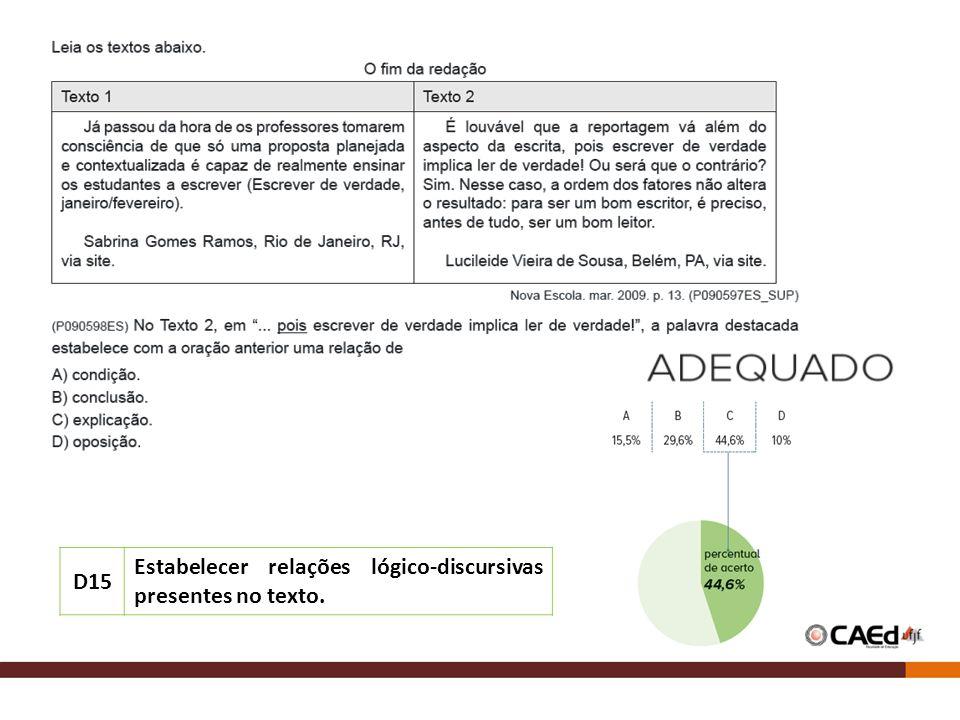 D15 Estabelecer relações lógico-discursivas presentes no texto.