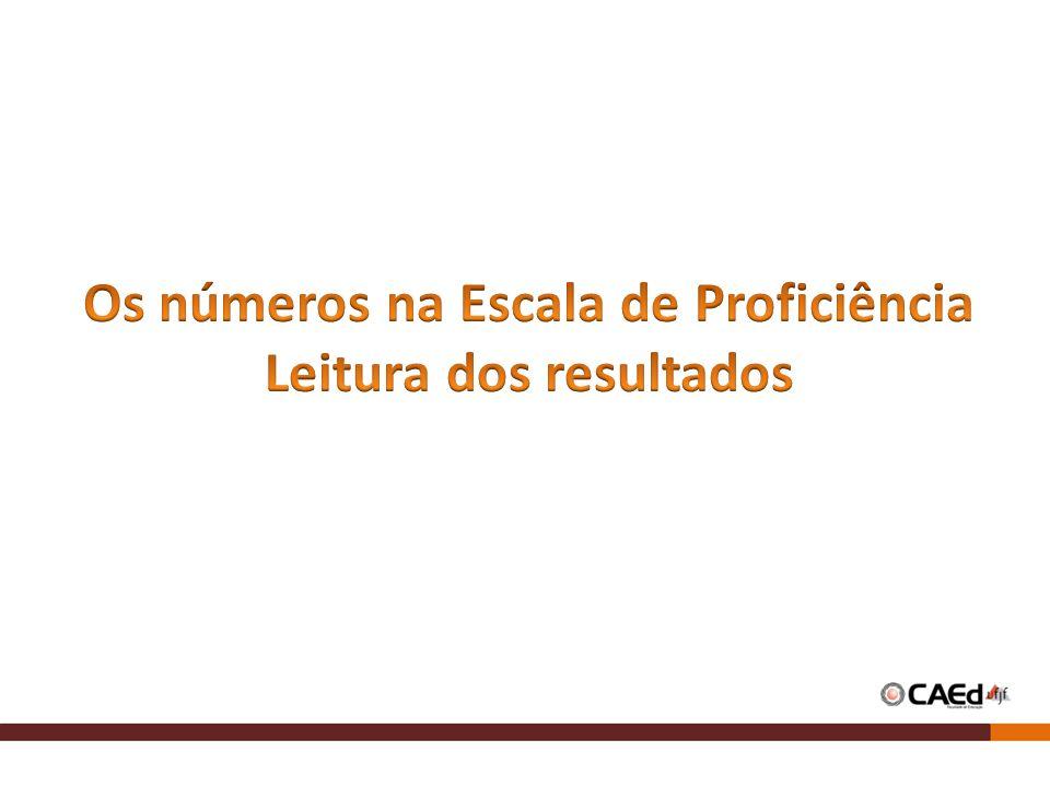 Os números na Escala de Proficiência Leitura dos resultados