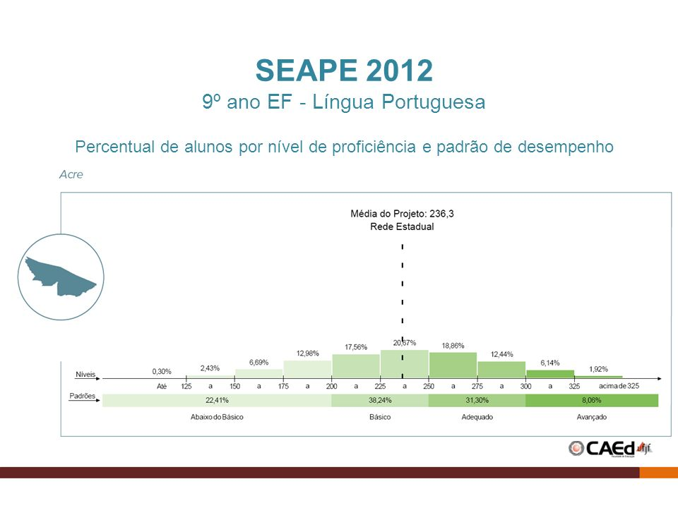 SEAPE 2012 9º ano EF - Língua Portuguesa