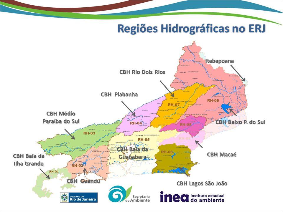 CBH Médio Paraíba do Sul