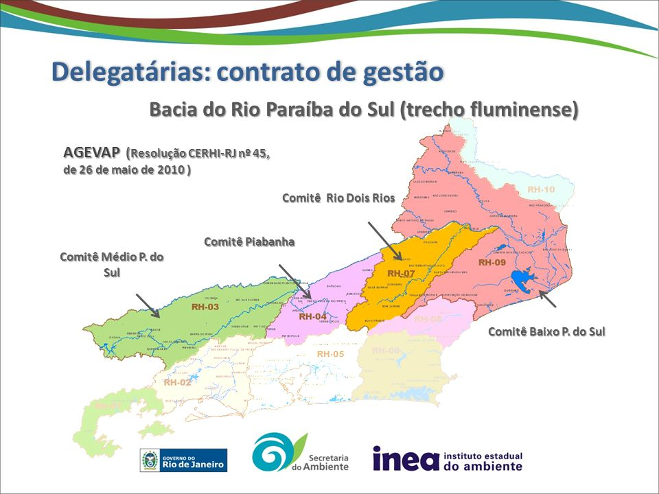 Bacia do Rio Paraíba do Sul (trecho fluminense)