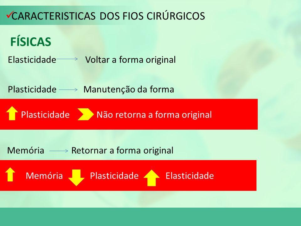 FÍSICAS CARACTERISTICAS DOS FIOS CIRÚRGICOS