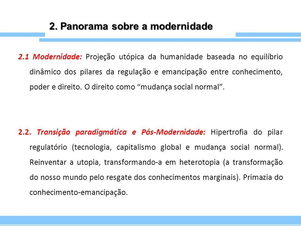 2. Panorama sobre a modernidade