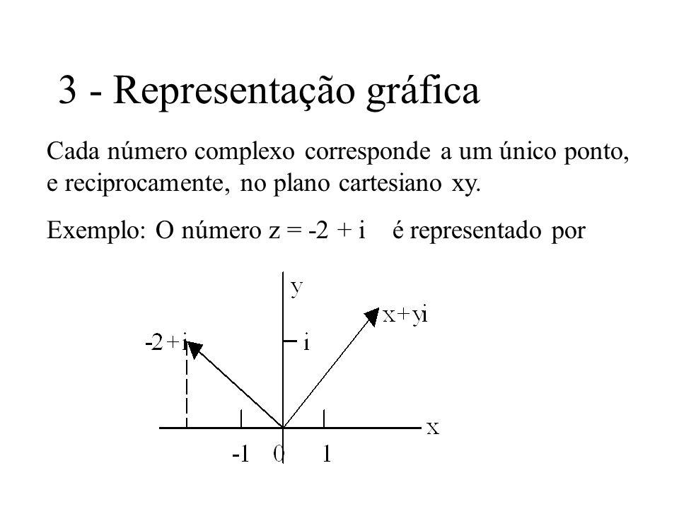 3 - Representação gráfica
