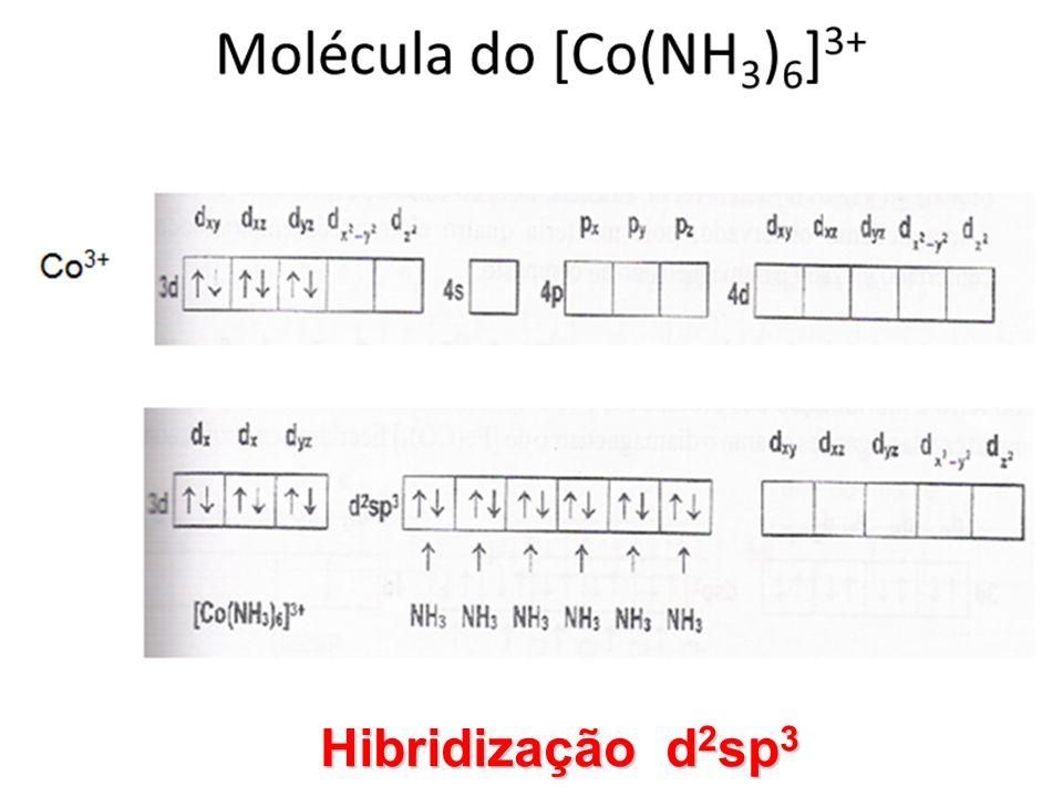 Hibridização d2sp3