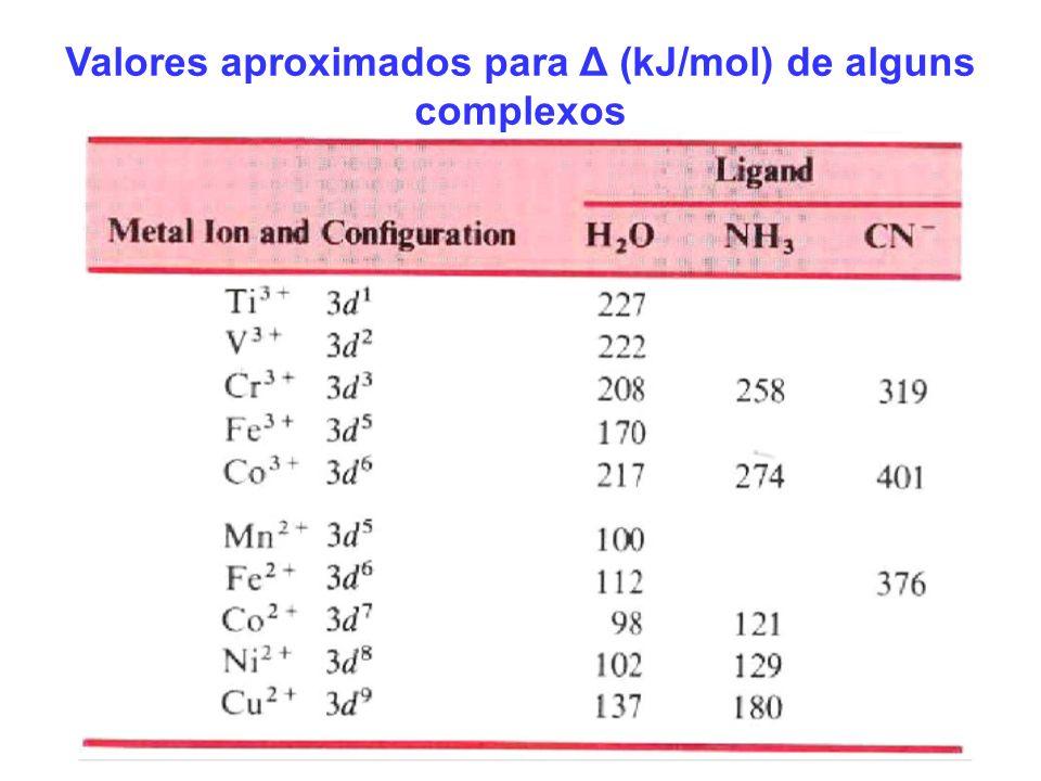 Valores aproximados para Δ (kJ/mol) de alguns complexos