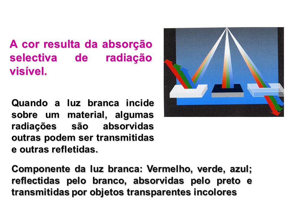 A cor resulta da absorção selectiva de radiação visível.
