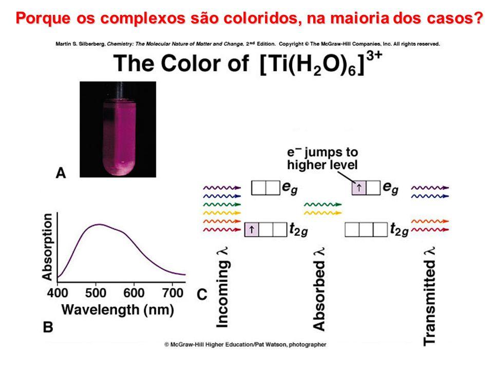 Porque os complexos são coloridos, na maioria dos casos