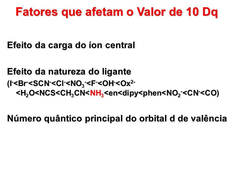 Fatores que afetam o Valor de 10 Dq