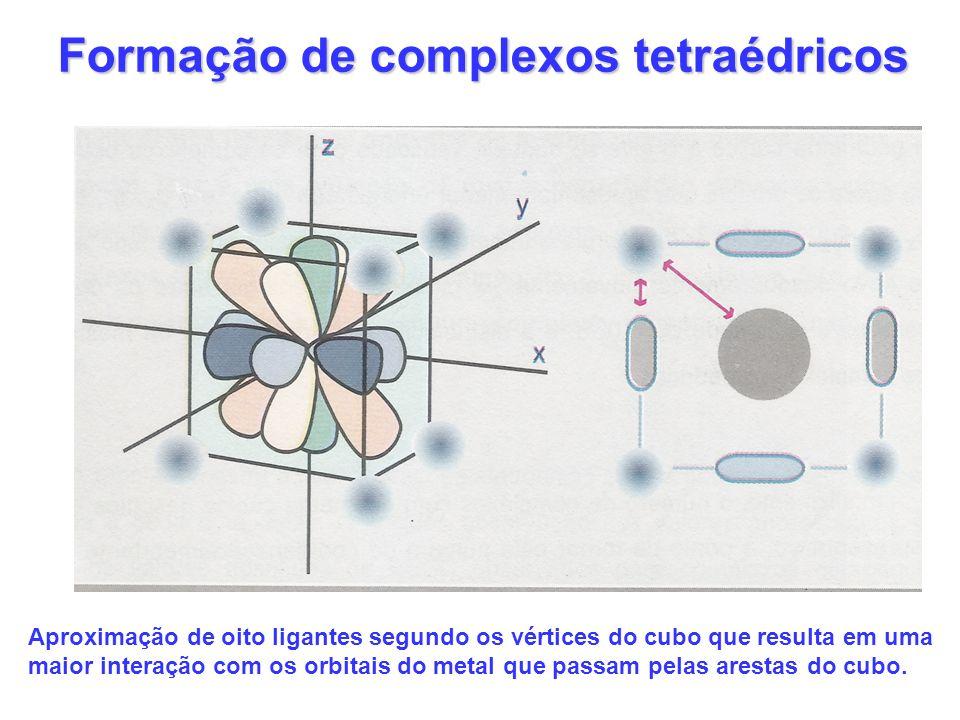 Formação de complexos tetraédricos