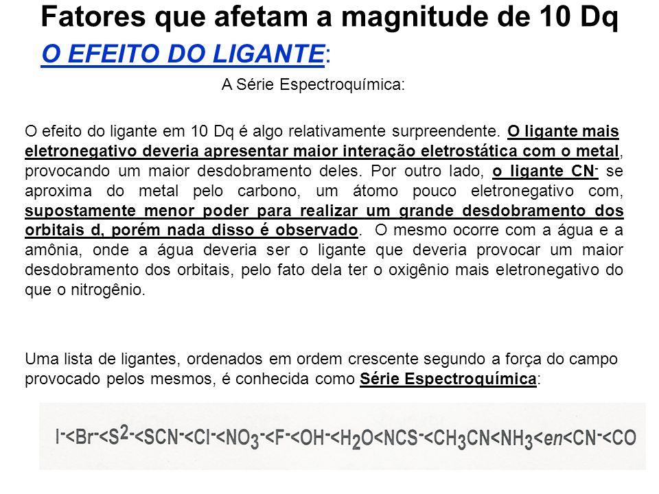 Fatores que afetam a magnitude de 10 Dq